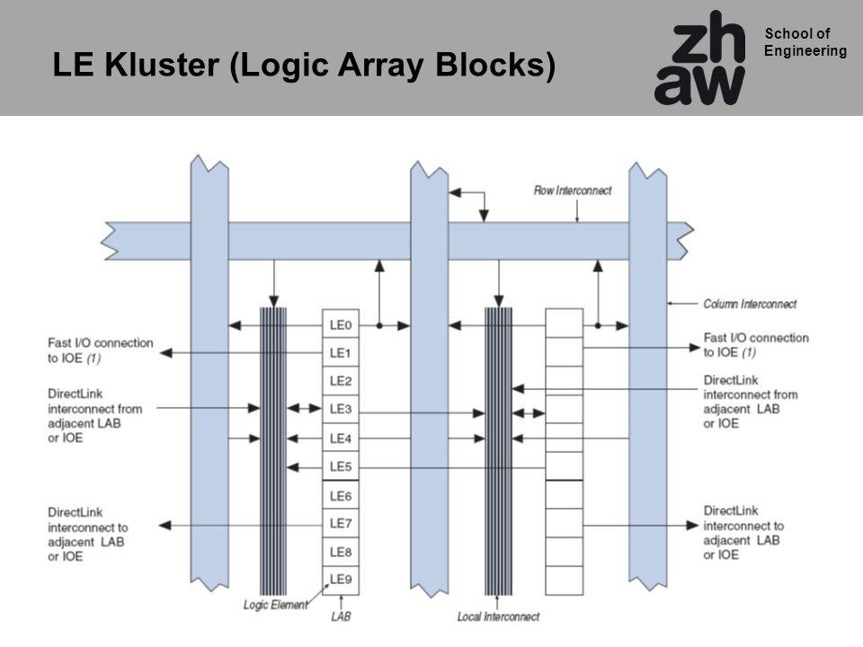 School of Engineering LE Kluster (Logic Array Blocks)