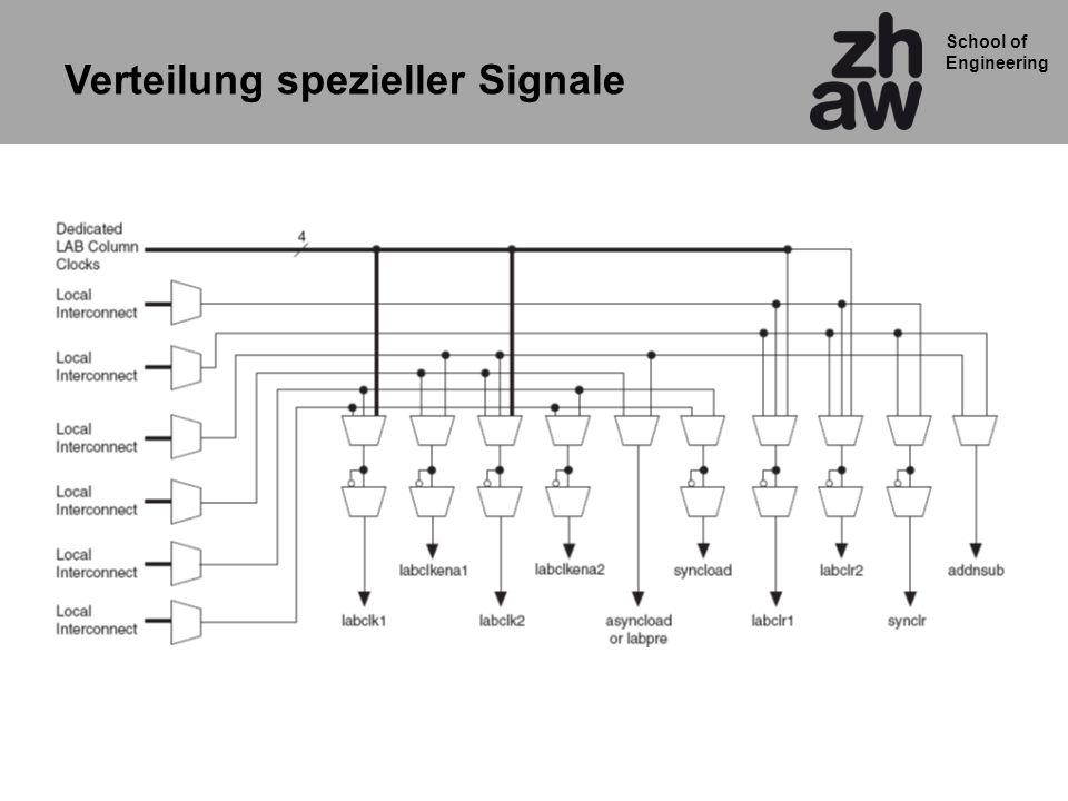 School of Engineering Verteilung spezieller Signale