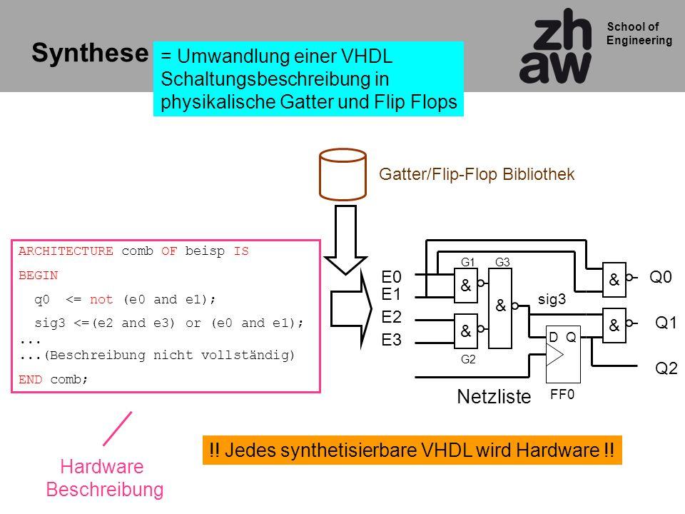 School of Engineering Synthese FF0 QD & & & & & G3 G2 G1 Q1 Q2 Q0 E3 E0 E1 E2 = Umwandlung einer VHDL Schaltungsbeschreibung in physikalische Gatter und Flip Flops Gatter/Flip-Flop Bibliothek Hardware Beschreibung Netzliste ARCHITECTURE comb OF beisp IS BEGIN q0 <= not (e0 and e1); sig3 <=(e2 and e3) or (e0 and e1);......(Beschreibung nicht vollständig) END comb; sig3 !.