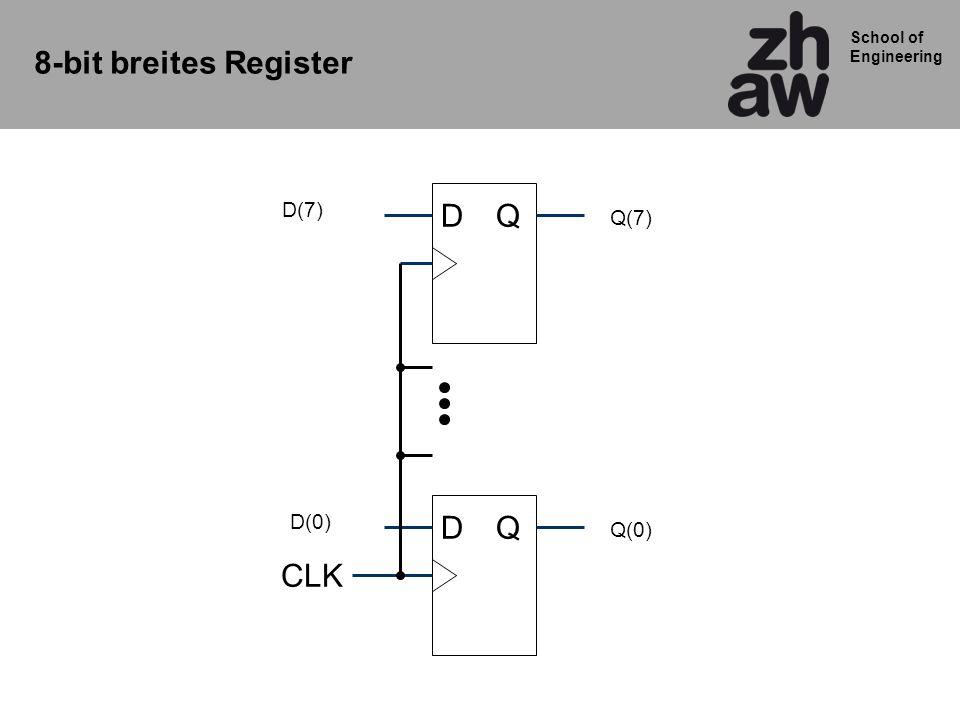 School of Engineering QD CLK QD Q(7) D(0) D(7) Q(0) 8-bit breites Register
