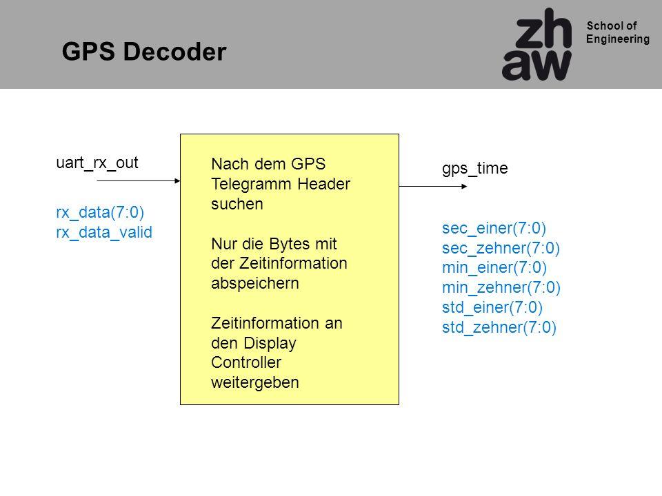 School of Engineering uart_rx_out rx_data(7:0) rx_data_valid GPS Decoder gps_time sec_einer(7:0) sec_zehner(7:0) min_einer(7:0) min_zehner(7:0) std_einer(7:0) std_zehner(7:0) Nach dem GPS Telegramm Header suchen Nur die Bytes mit der Zeitinformation abspeichern Zeitinformation an den Display Controller weitergeben