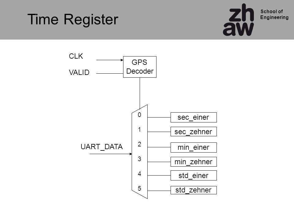 School of Engineering GPS Decoder 012345012345 UART_DATA sec_einer sec_zehner min_einer min_zehner std_einer std_zehner CLK VALID Time Register