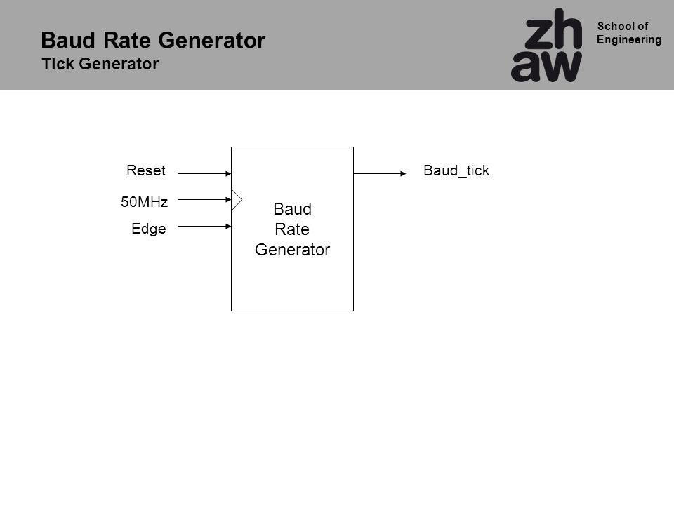 School of Engineering Taktteiler-Baud Rate Generator Load Value Load Value -1 Load Value -2 0 50MHz Edge Baud Counter Baud_tick Reload Value 0 1/4800s 1.5/4800 s