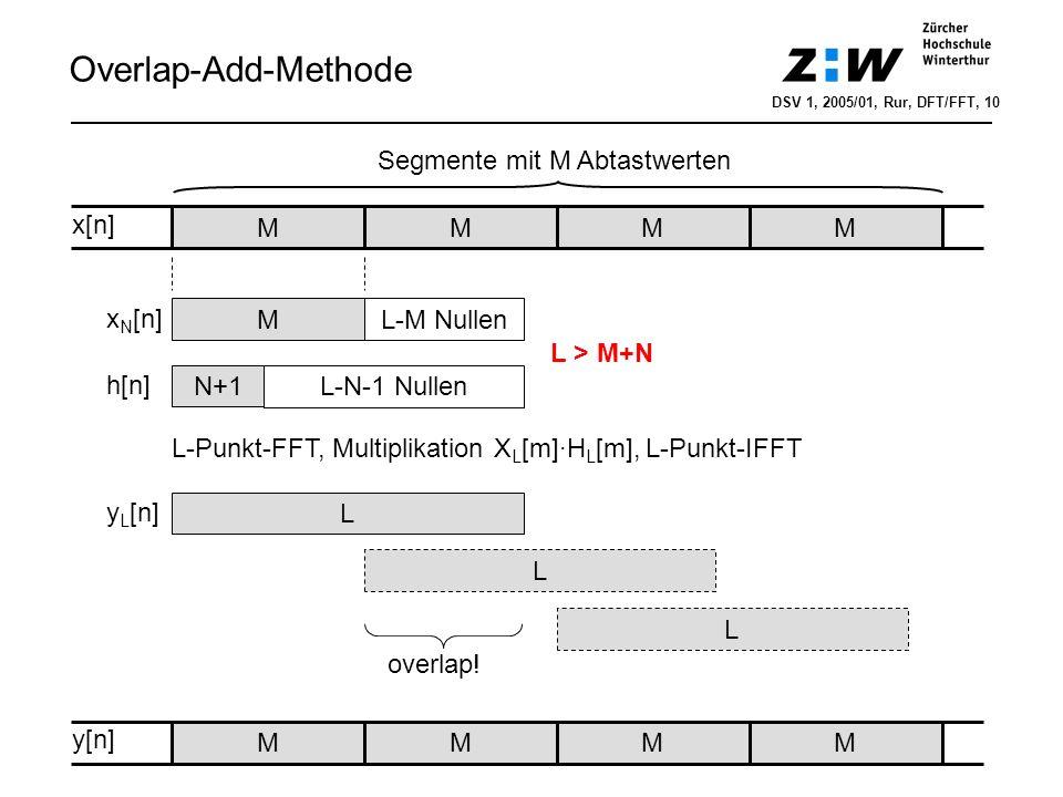 Overlap-Add-Methode MMMM x[n] Segmente mit M Abtastwerten M L-M Nullen x N [n] N+1 L-N-1 Nullen h[n] L > M+N L-Punkt-FFT, Multiplikation X L [m]·H L [