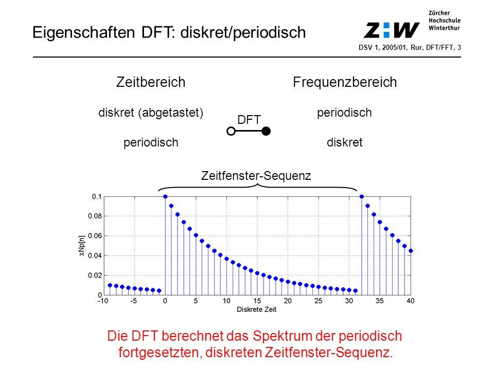 Eigenschaften DFT: diskret/periodisch Zeitbereich diskret (abgetastet) periodisch Frequenzbereich periodisch diskret DFT Die DFT berechnet das Spektru