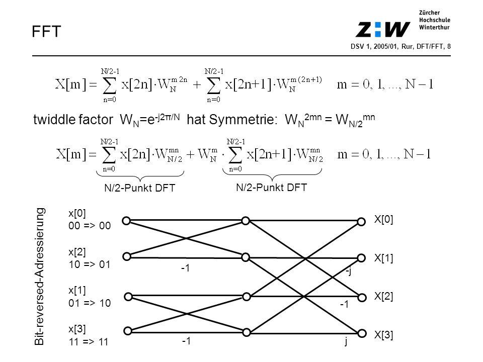 x[0] 00 => 00 x[2] 10 => 01 x[1] 01 => 10 x[3] 11 => 11 -j j X[0] X[1] X[2] X[3] FFT twiddle factor W N =e -j2π/N hat Symmetrie: W N 2mn = W N/2 mn N/