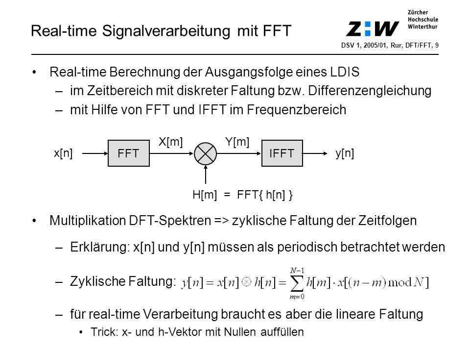Real-time Berechnung der Ausgangsfolge eines LDIS –im Zeitbereich mit diskreter Faltung bzw. Differenzengleichung –mit Hilfe von FFT und IFFT im Frequ