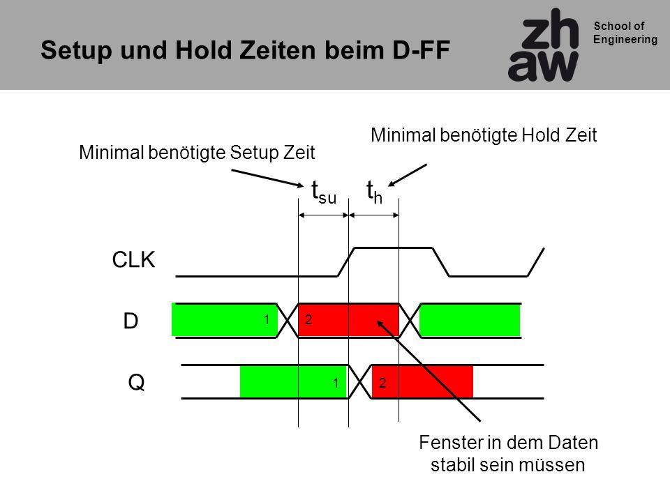 School of Engineering 12 21 t su Q D CLK thth Minimal benötigte Setup Zeit Minimal benötigte Hold Zeit Fenster in dem Daten stabil sein müssen Setup u