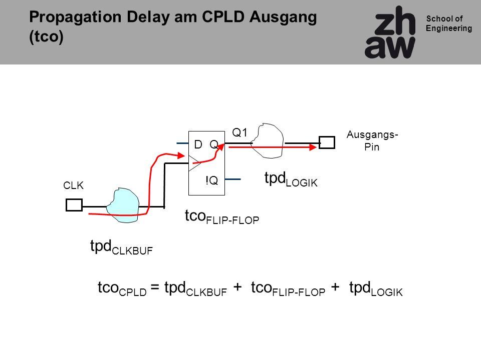 School of Engineering QD !Q CLK Q1 Ausgangs- Pin tco CPLD = tpd CLKBUF + tco FLIP-FLOP + tpd LOGIK tpd CLKBUF tpd LOGIK tco FLIP-FLOP Propagation Dela