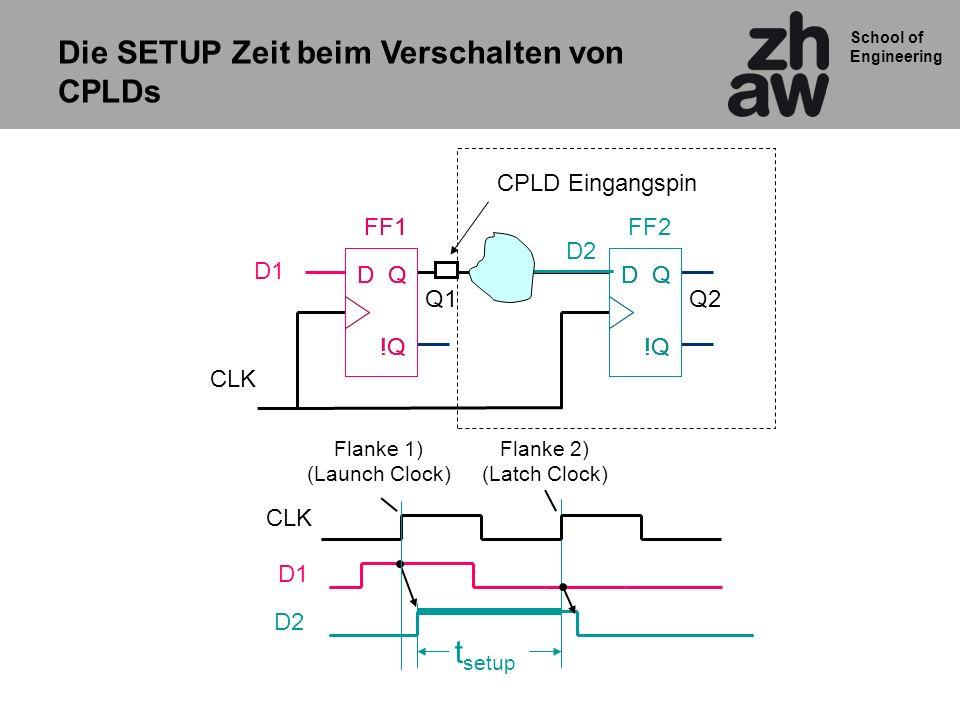 School of Engineering QD !Q QD Q1Q2 FF1 CLK t setup CLK D1 D2 D1 QD !Q FF1 QD !Q FF2 Flanke 1) (Launch Clock) Flanke 2) (Latch Clock) Die SETUP Zeit b