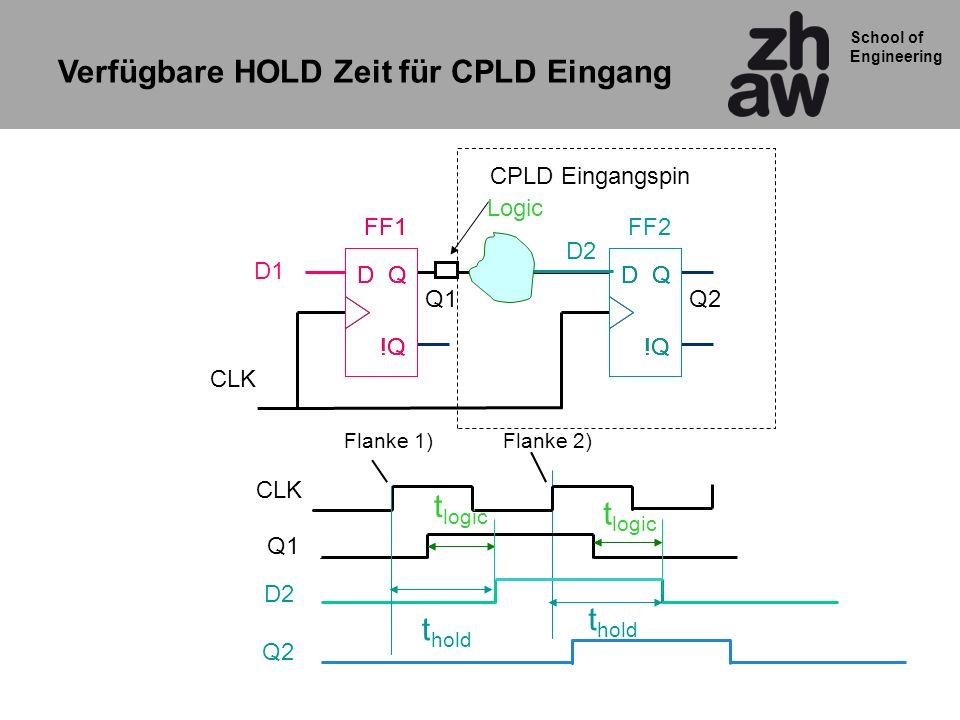 School of Engineering QD !Q QD Q1Q2 FF1 CLK t hold CLK Q1 D2 D1 QD !Q FF1 QD !Q FF2 Flanke 1)Flanke 2) Q2 t logic Logic t hold t logic Verfügbare HOLD