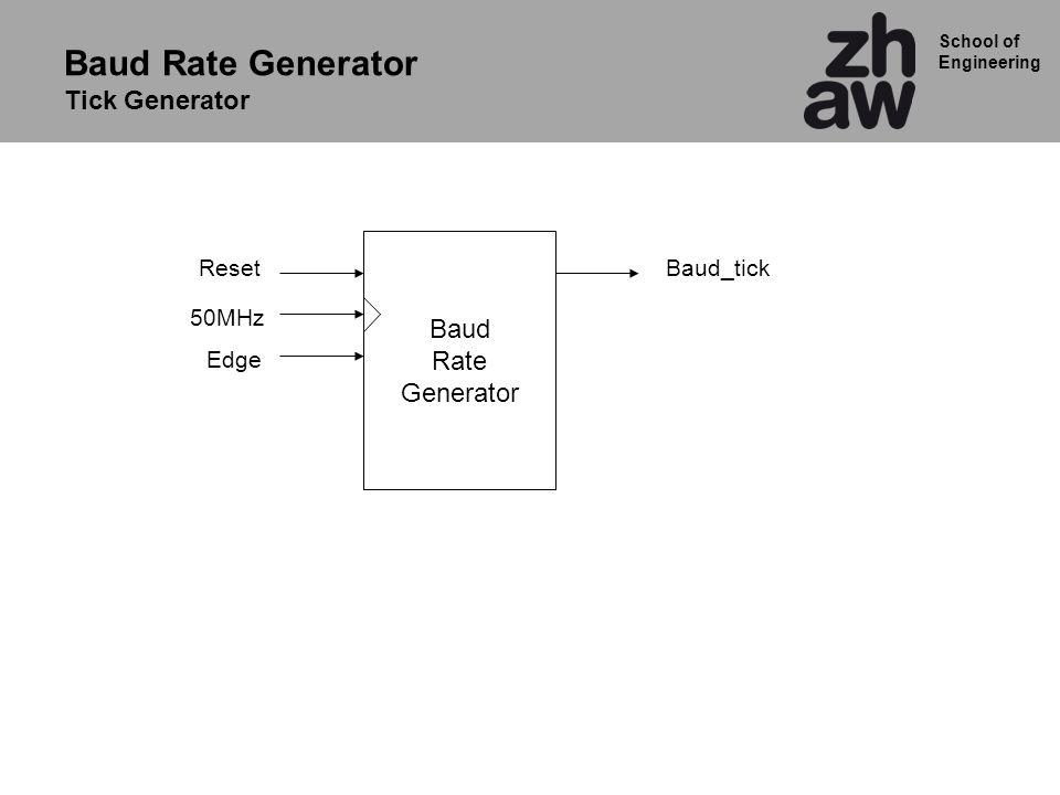 School of Engineering Taktteiler-Baud Rate Generator Load Value Load Value -1 Load Value -2 0 50MHz Edge Baud Counter Baud_tick Reload Value 0 1/4800s 1.5/4800 s