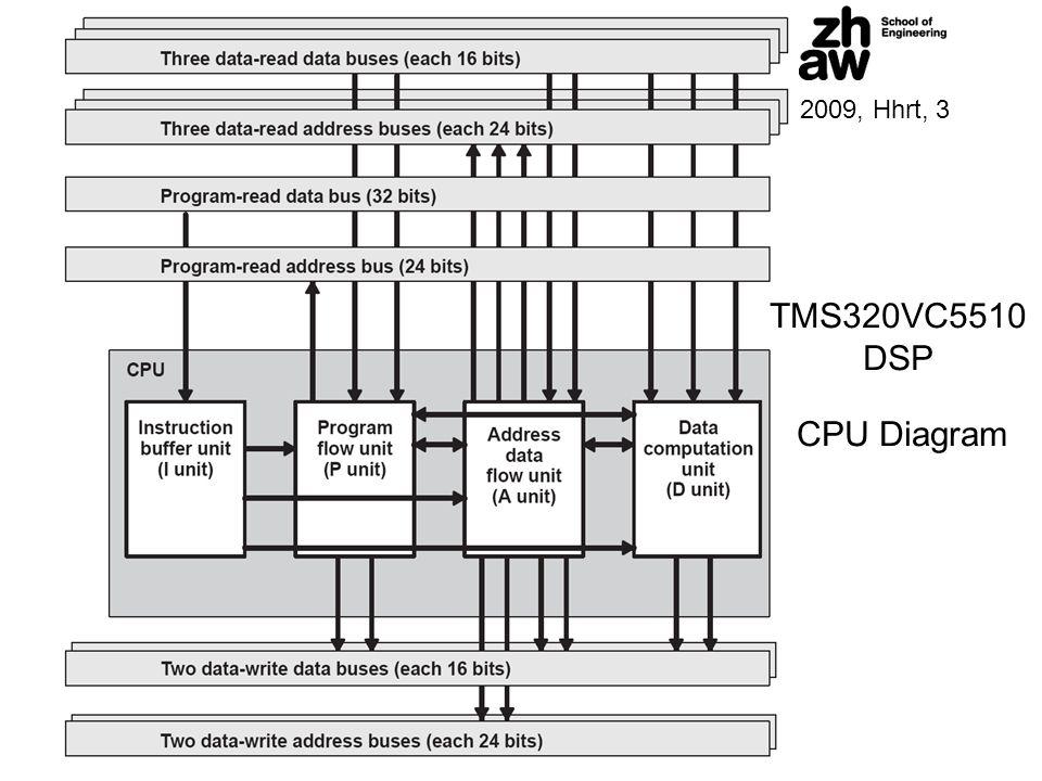 DSV1, 2009, Hhrt, 4 Instruction Buffer Unit I Unit TMS320VC5510 DSP