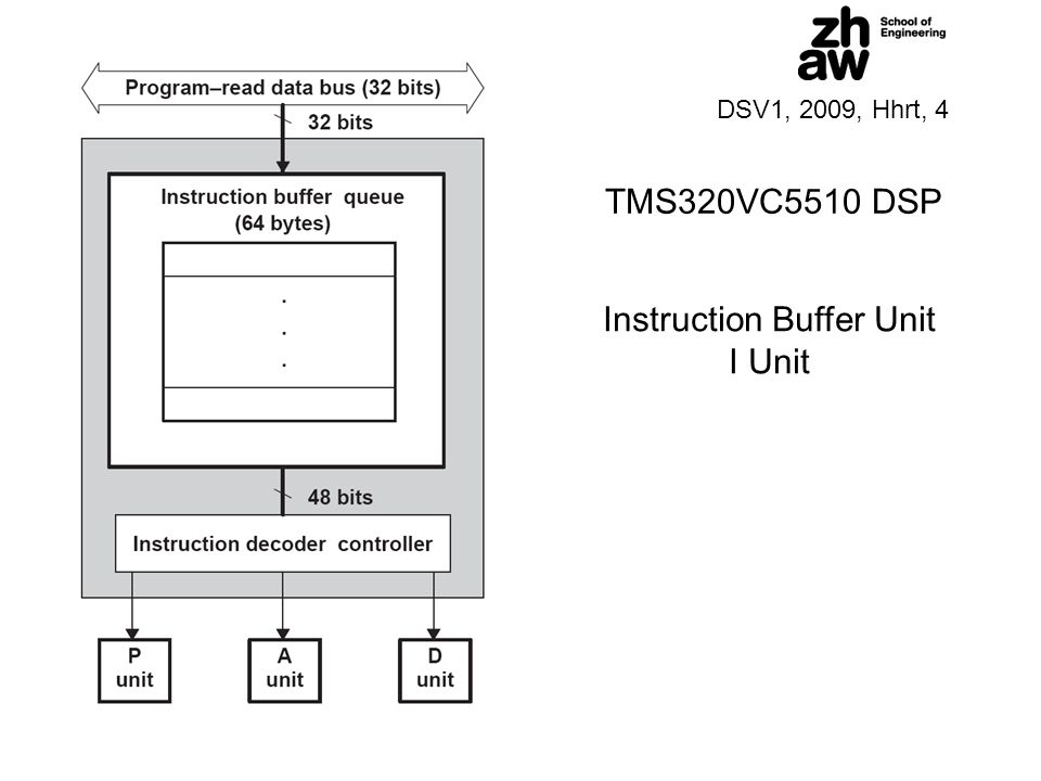 DSV1, 2009, Hhrt, 4 Instruction Buffer Unit I Unit TMS320VC5510 DSP