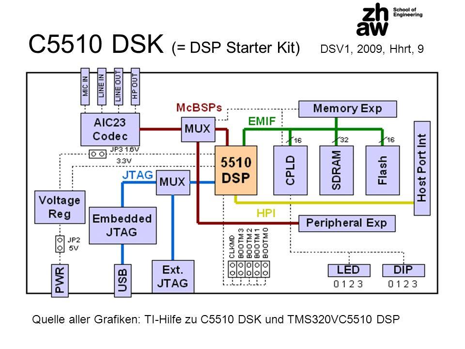 C5510 DSK (= DSP Starter Kit) DSV1, 2009, Hhrt, 9 Quelle aller Grafiken: TI-Hilfe zu C5510 DSK und TMS320VC5510 DSP