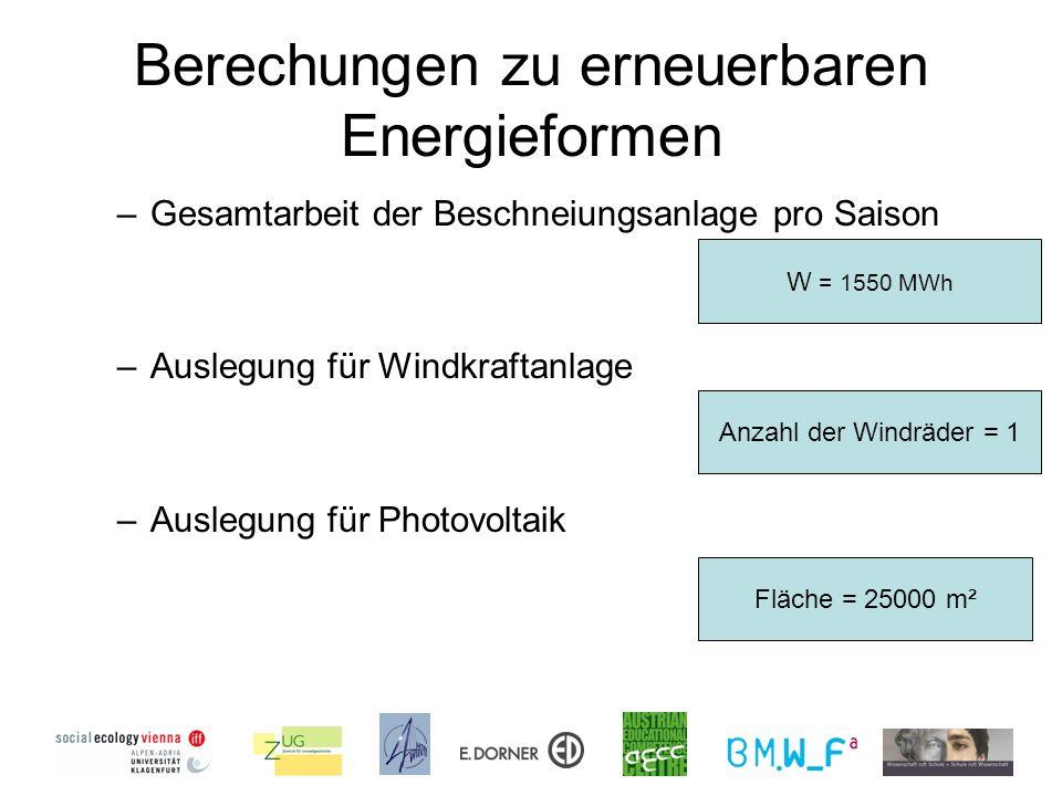 Berechungen zu erneuerbaren Energieformen –Gesamtarbeit der Beschneiungsanlage pro Saison –Auslegung für Windkraftanlage –Auslegung für Photovoltaik W = 1550 MWh Anzahl der Windräder = 1 Fläche = 25000 m²