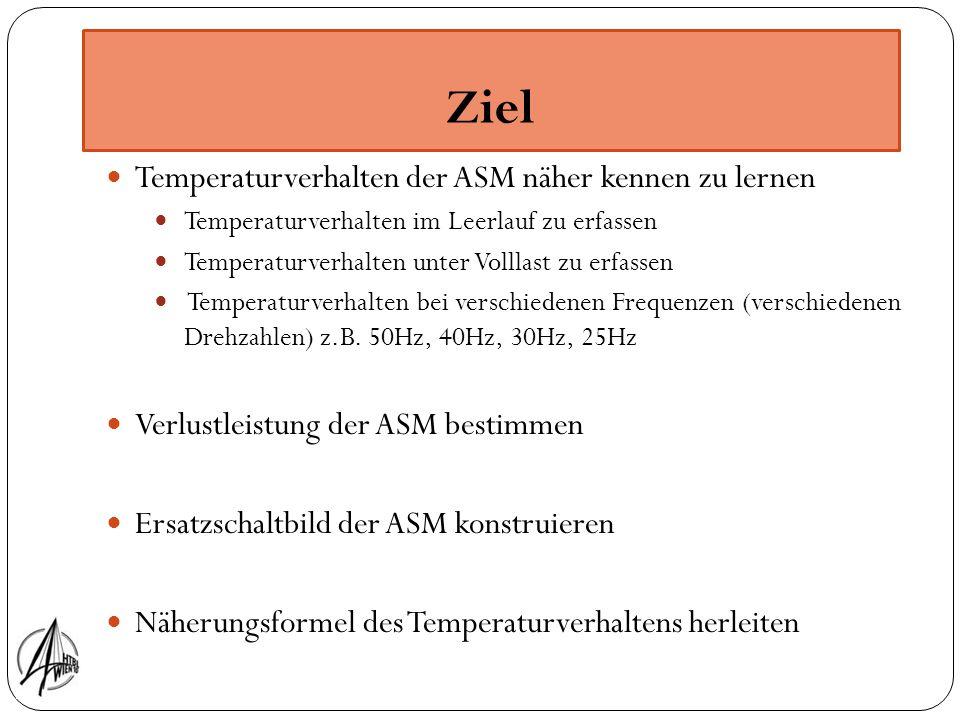 Ziel Temperaturverhalten der ASM näher kennen zu lernen Temperaturverhalten im Leerlauf zu erfassen Temperaturverhalten unter Volllast zu erfassen Tem