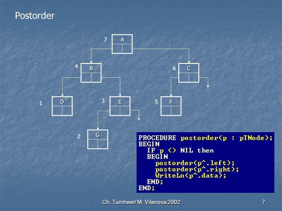 Ch. Turnheer/ M. Vilanova 20027 Postorder A B DE G C F 7 4 1 3 2 5 6