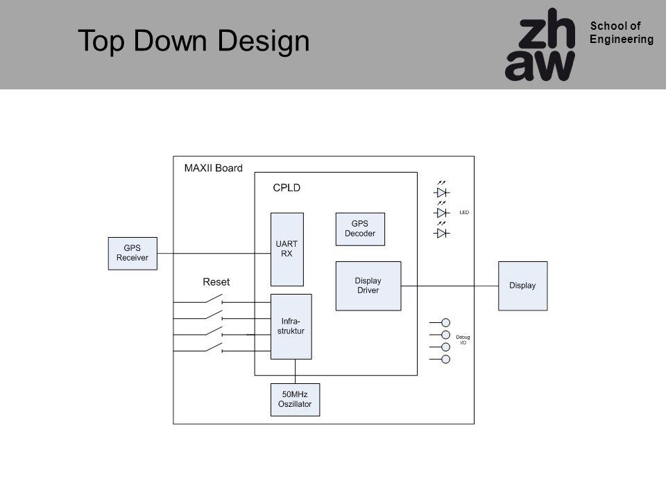 School of Engineering Top Down Design
