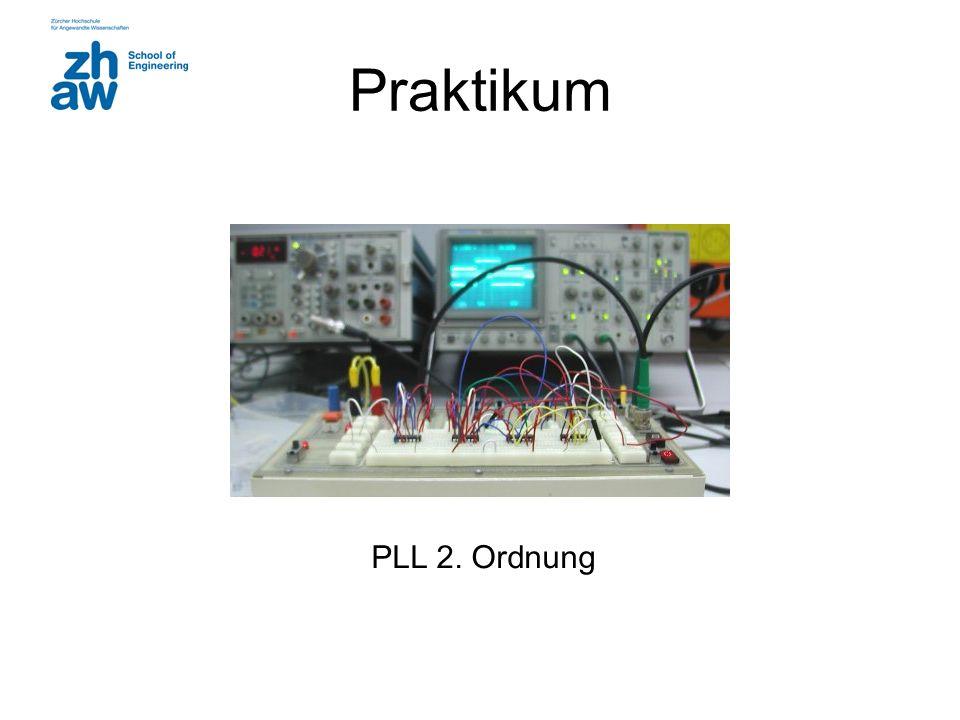 Aufgabe: Takterzeugung um genau N = 512 Samples pro Pulse erfassen zu können 200…400 Hz Rep. freq.