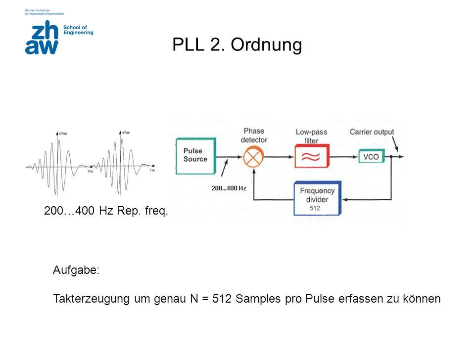 PLL 2. Ordnung V/rad V/V rad/Vs rad/rad K VCO /s K F (s)K PD K DIV