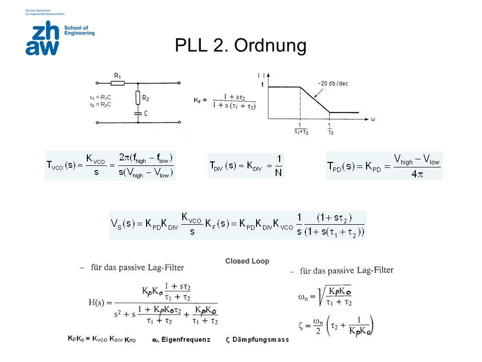 7 PLL Daumenregel Wahl der Loop Bandbreite: f 3 festlegen Wahl von 2 : Knickfrequenz f 2 um einen Faktor 2 - 5 tiefer als f 3 ansetzen Die erreichte Phasenmarge ist so auf der guten Seite.