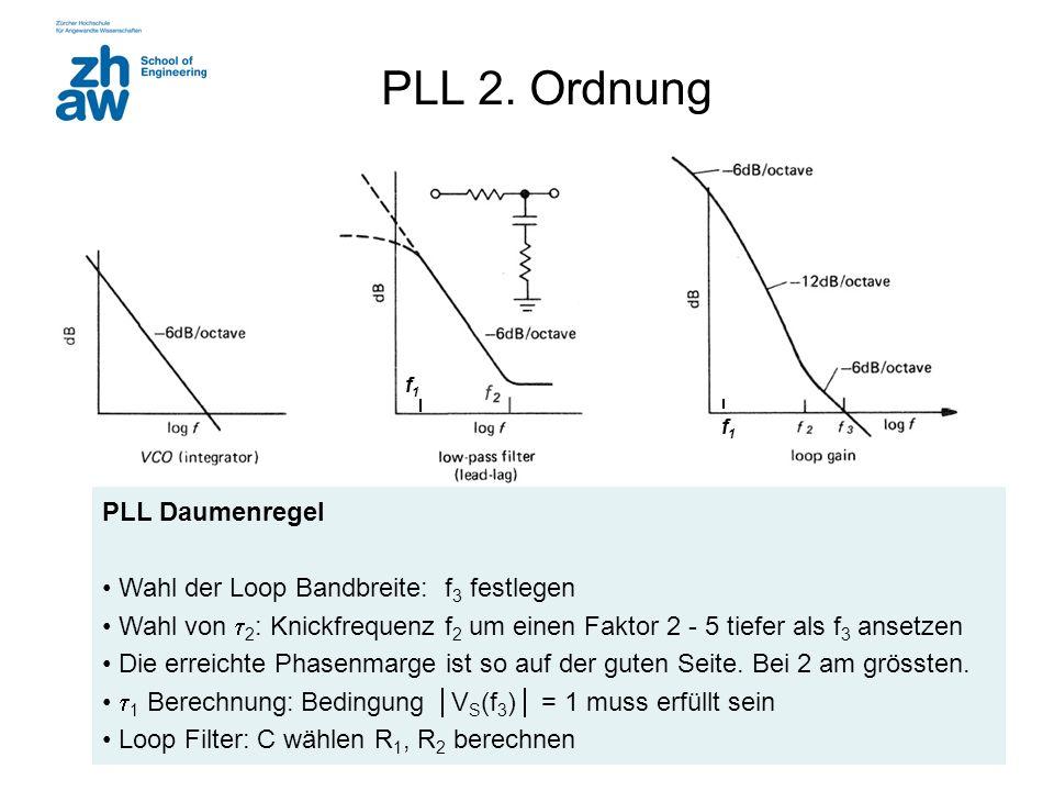 7 PLL Daumenregel Wahl der Loop Bandbreite: f 3 festlegen Wahl von 2 : Knickfrequenz f 2 um einen Faktor 2 - 5 tiefer als f 3 ansetzen Die erreichte P
