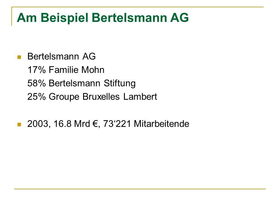 Am Beispiel Bertelsmann AG Bertelsmann AG 17% Familie Mohn 58% Bertelsmann Stiftung 25% Groupe Bruxelles Lambert 2003, 16.8 Mrd, 73221 Mitarbeitende