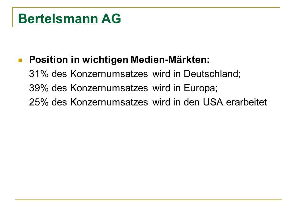 Bertelsmann AG Position in wichtigen Medien-Märkten: 31% des Konzernumsatzes wird in Deutschland; 39% des Konzernumsatzes wird in Europa; 25% des Konz