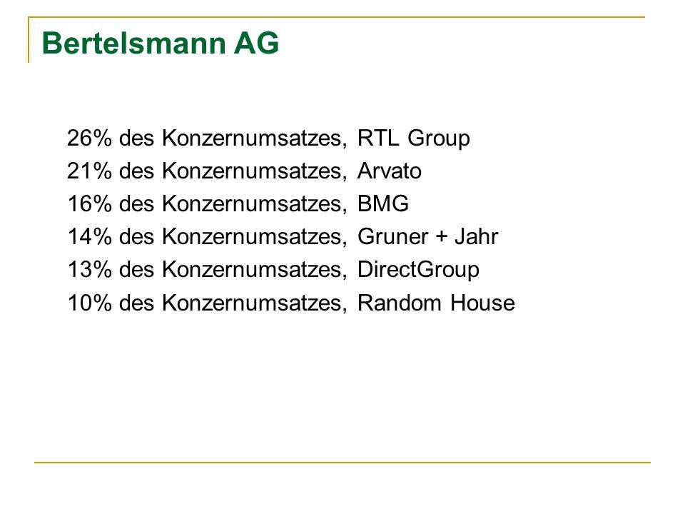 Bertelsmann AG 26% des Konzernumsatzes, RTL Group 21% des Konzernumsatzes, Arvato 16% des Konzernumsatzes, BMG 14% des Konzernumsatzes, Gruner + Jahr