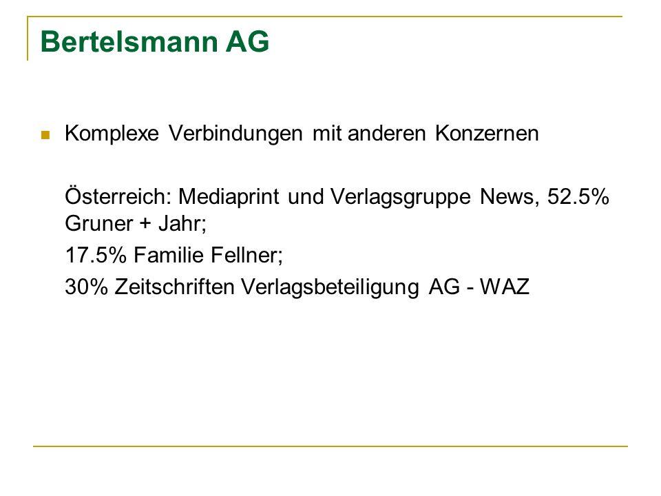 Bertelsmann AG Komplexe Verbindungen mit anderen Konzernen Österreich: Mediaprint und Verlagsgruppe News, 52.5% Gruner + Jahr; 17.5% Familie Fellner;