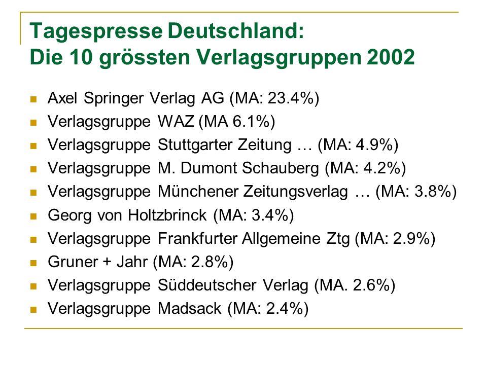 Tagespresse Deutschland: Die 10 grössten Verlagsgruppen 2002 Axel Springer Verlag AG (MA: 23.4%) Verlagsgruppe WAZ (MA 6.1%) Verlagsgruppe Stuttgarter