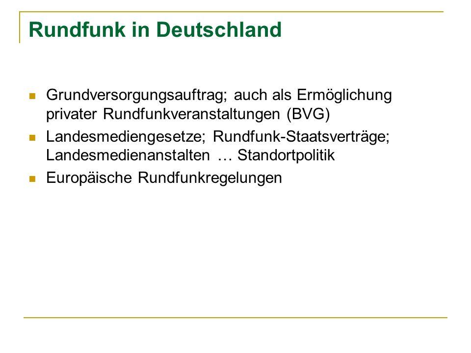 Rundfunk in Deutschland Grundversorgungsauftrag; auch als Ermöglichung privater Rundfunkveranstaltungen (BVG) Landesmediengesetze; Rundfunk-Staatsvert