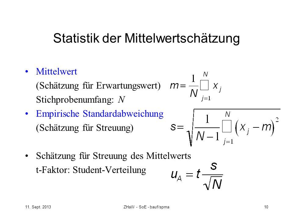 11. Sept. 2013ZHaW - SoE - bauf/spma 10 Statistik der Mittelwertschätzung Mittelwert (Schätzung für Erwartungswert) Stichprobenumfang: N Empirische St