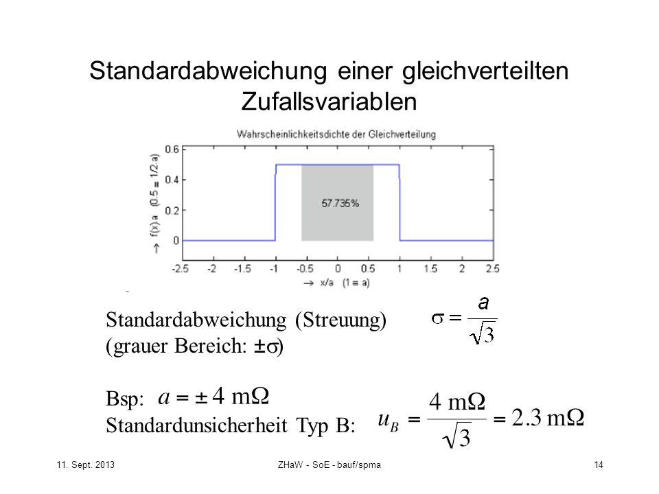 11. Sept. 2013ZHaW - SoE - bauf/spma 14 Standardabweichung einer gleichverteilten Zufallsvariablen Standardabweichung (Streuung) (grauer Bereich: ± )
