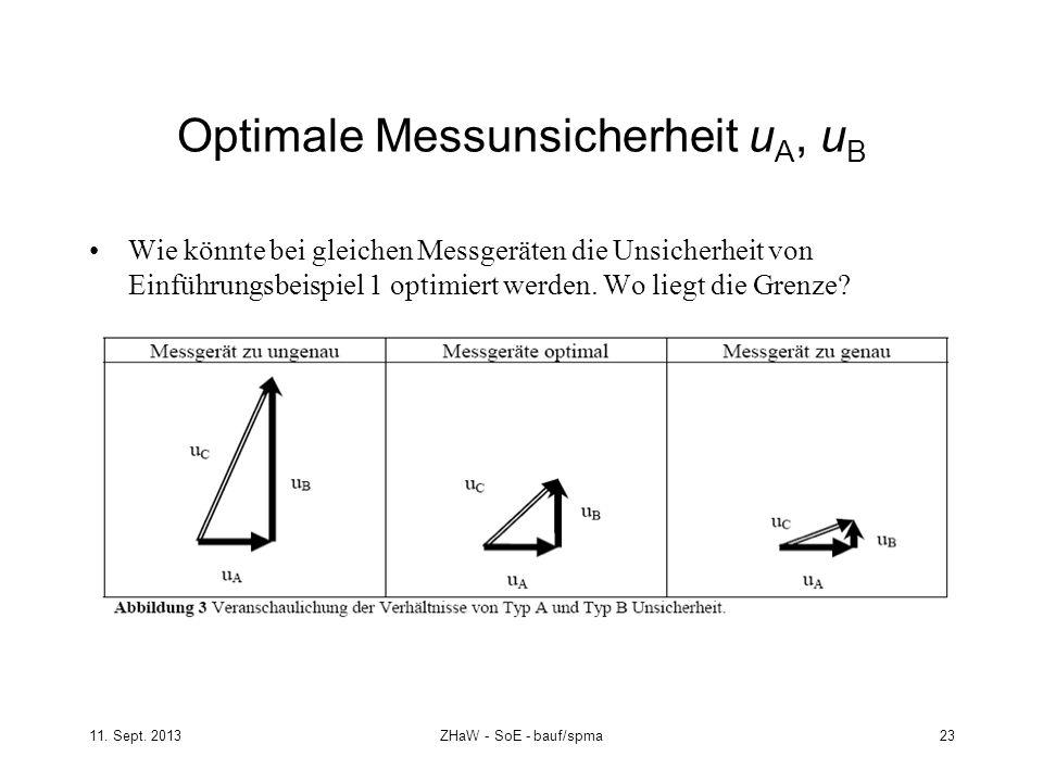 11. Sept. 2013ZHaW - SoE - bauf/spma 23 Optimale Messunsicherheit u A, u B Wie könnte bei gleichen Messgeräten die Unsicherheit von Einführungsbeispie
