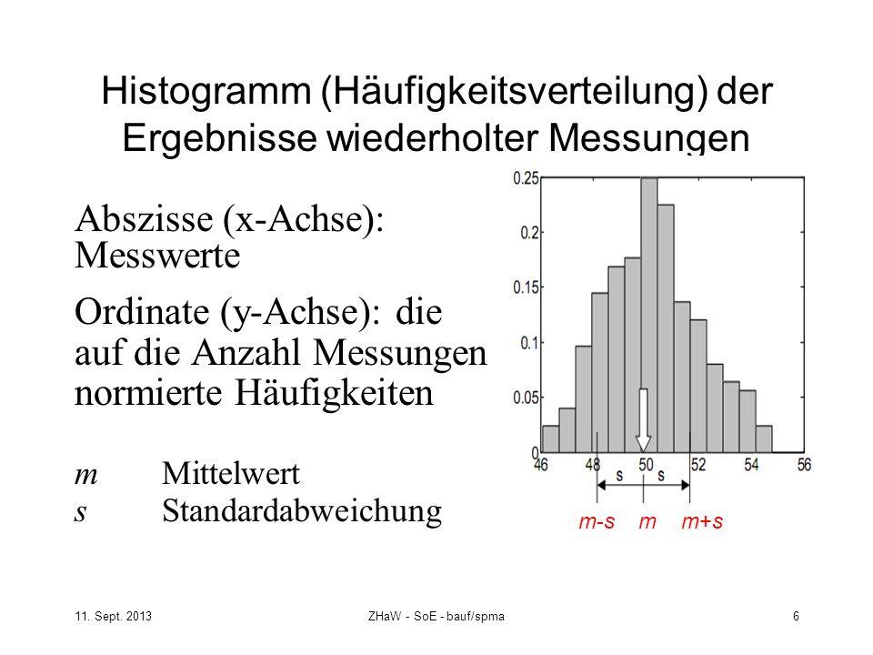 11. Sept. 2013ZHaW - SoE - bauf/spma 6 Histogramm (Häufigkeitsverteilung) der Ergebnisse wiederholter Messungen Abszisse (x-Achse): Messwerte Ordinate