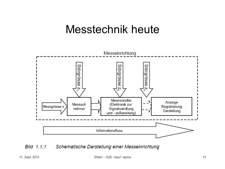 11. Sept. 2013ZHaW - SoE - bauf / spma 11 Messtechnik heute