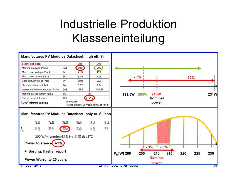 11. Sept. 2013ZHaW - SoE - bauf / spma 18 Industrielle Produktion Klasseneinteilung