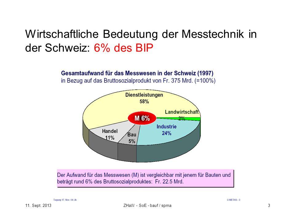 11. Sept. 2013ZHaW - SoE - bauf / spma 3 Wirtschaftliche Bedeutung der Messtechnik in der Schweiz: 6% des BIP