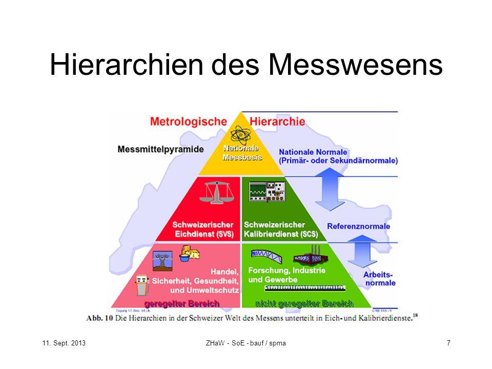 11. Sept. 2013ZHaW - SoE - bauf / spma 7 Hierarchien des Messwesens