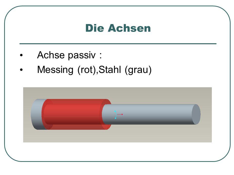 Die Achsen Achse passiv : Messing (rot),Stahl (grau)