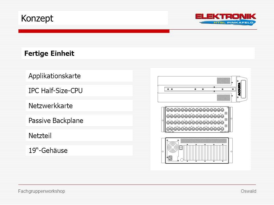 FachgruppenworkshopOswald Fertige Einheit Applikationskarte Netzwerkkarte Passive Backplane Netzteil Konzept IPC Half-Size-CPU 19-Gehäuse