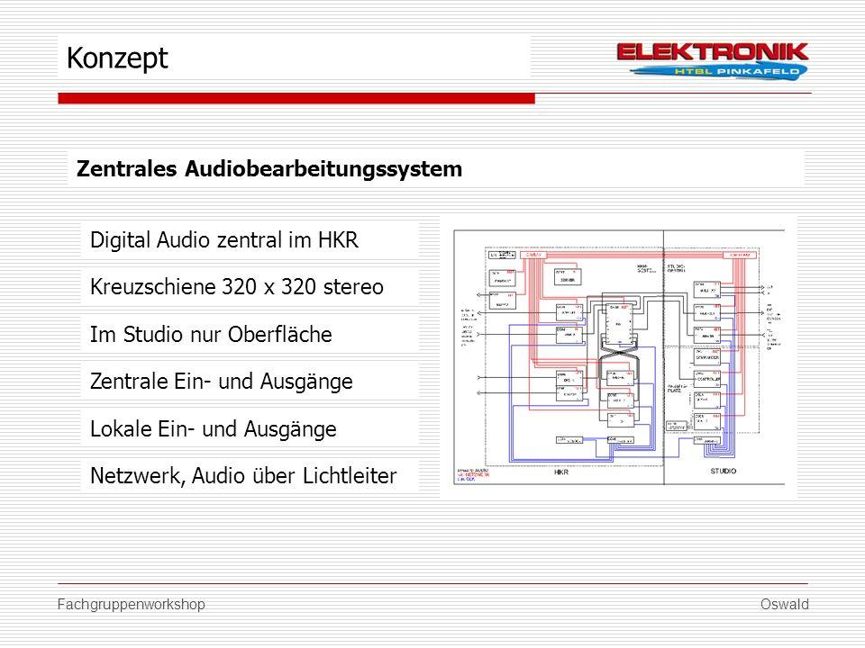 FachgruppenworkshopOswald Zentrales Audiobearbeitungssystem Digital Audio zentral im HKR Im Studio nur Oberfläche Zentrale Ein- und Ausgänge Lokale Ei