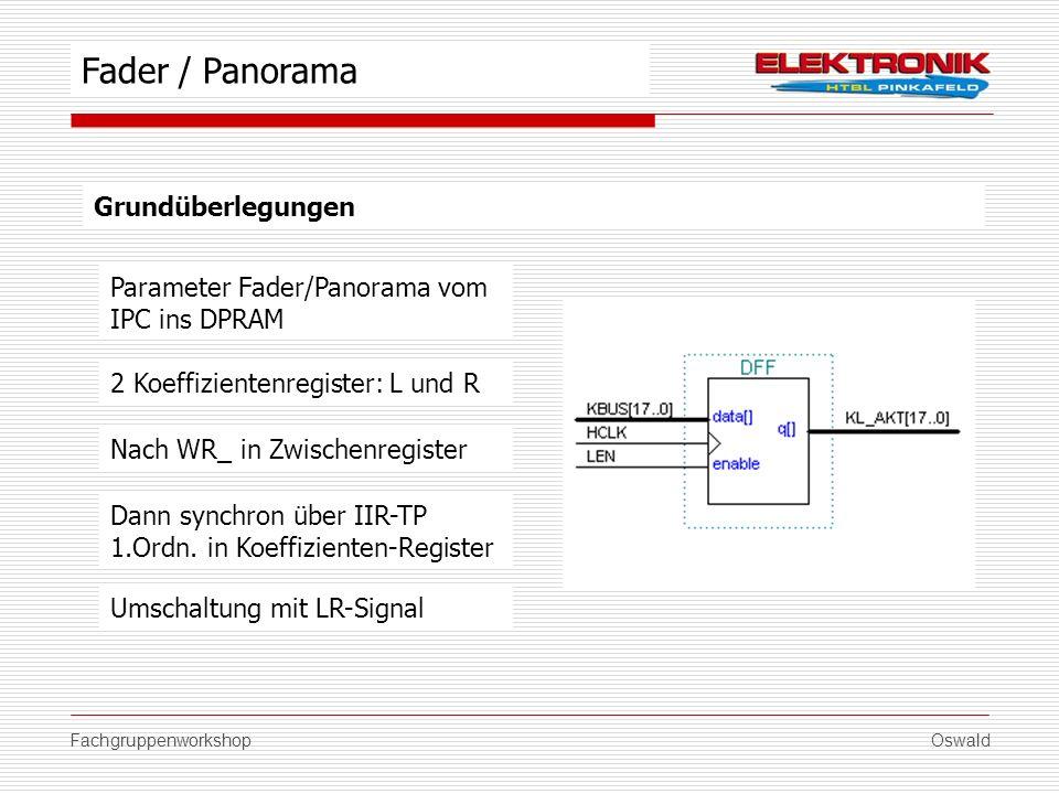 FachgruppenworkshopOswald Grundüberlegungen Parameter Fader/Panorama vom IPC ins DPRAM Dann synchron über IIR-TP 1.Ordn. in Koeffizienten-Register Fad
