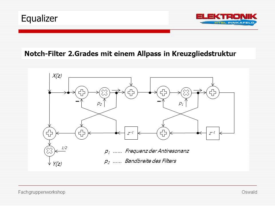 FachgruppenworkshopOswald Notch-Filter 2.Grades mit einem Allpass in Kreuzgliedstruktur Equalizer z --1 p1p1 X(z ) Y(z ) z --1 p2p2 1/2 p 1 …… Frequen