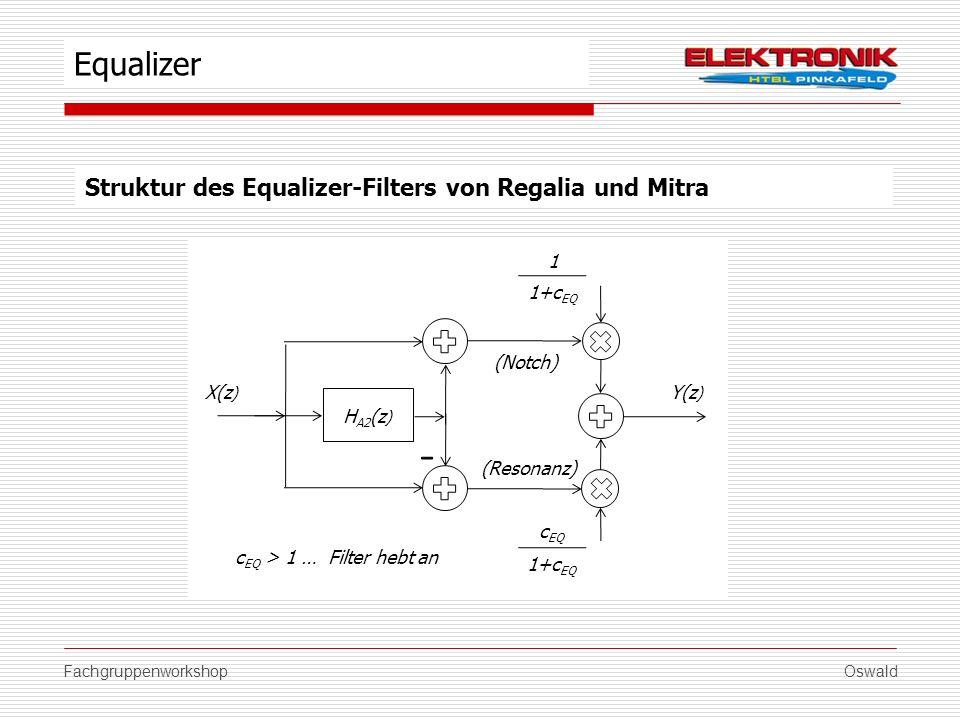 FachgruppenworkshopOswald Struktur des Equalizer-Filters von Regalia und Mitra Equalizer X(z ) Y(z ) H A2 (z ) 1+c EQ c EQ 1+c EQ 1 (Notch) (Resonanz)