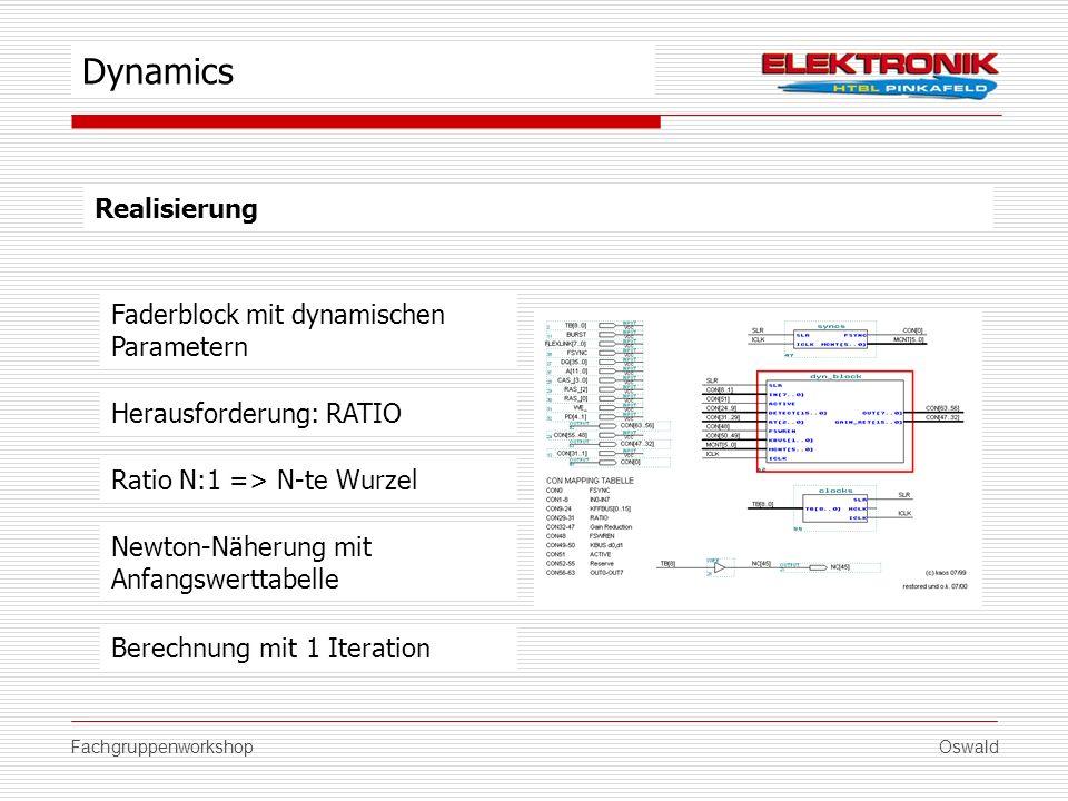 FachgruppenworkshopOswald Realisierung Ratio N:1 => N-te Wurzel Dynamics Herausforderung: RATIO Faderblock mit dynamischen Parametern Newton-Näherung