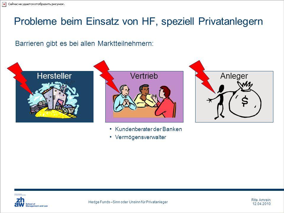 Rita Amrein 12.04.2010 Hedge Funds –Sinn oder Unsinn für Privatanleger Probleme beim Einsatz von HF, speziell Privatanlegern HerstellerVertriebAnleger