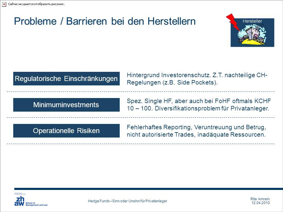 Rita Amrein 12.04.2010 Hedge Funds –Sinn oder Unsinn für Privatanleger Probleme / Barrieren bei den Herstellern Regulatorische Einschränkungen Hinterg